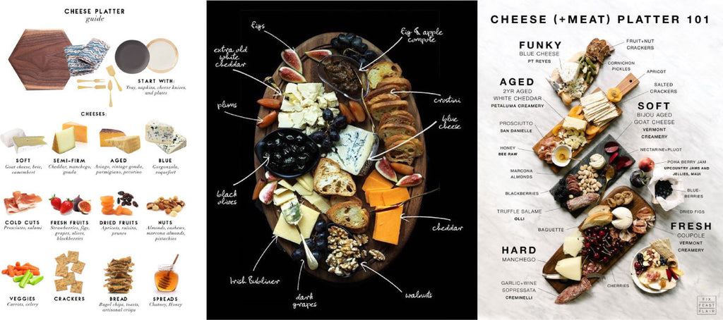 Mathematics Pinterest Board all about Charcuterie - //CHARCUTER-ME//