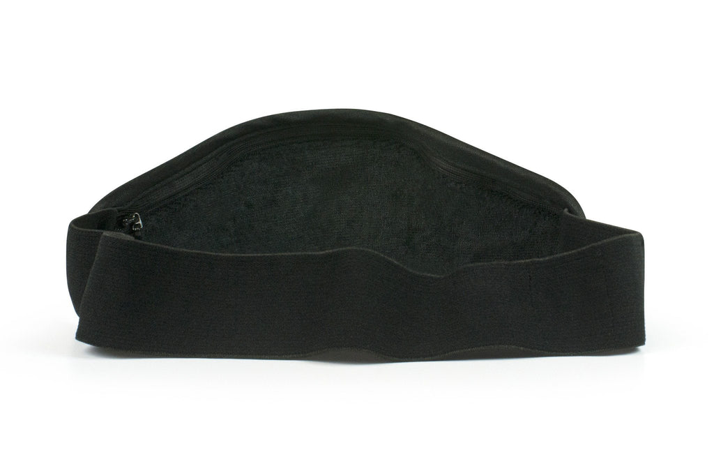 The Performance Visor
