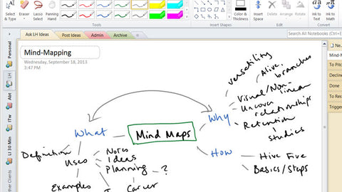 Mind map creativity