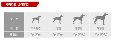 Pet Size Reference