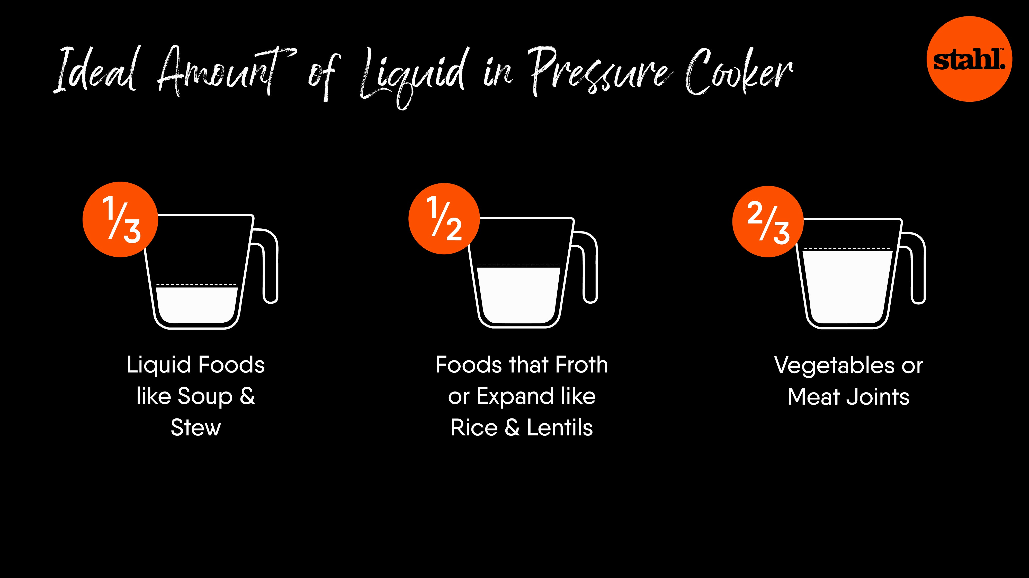 Ideal amount of liquid in a pressure cooker