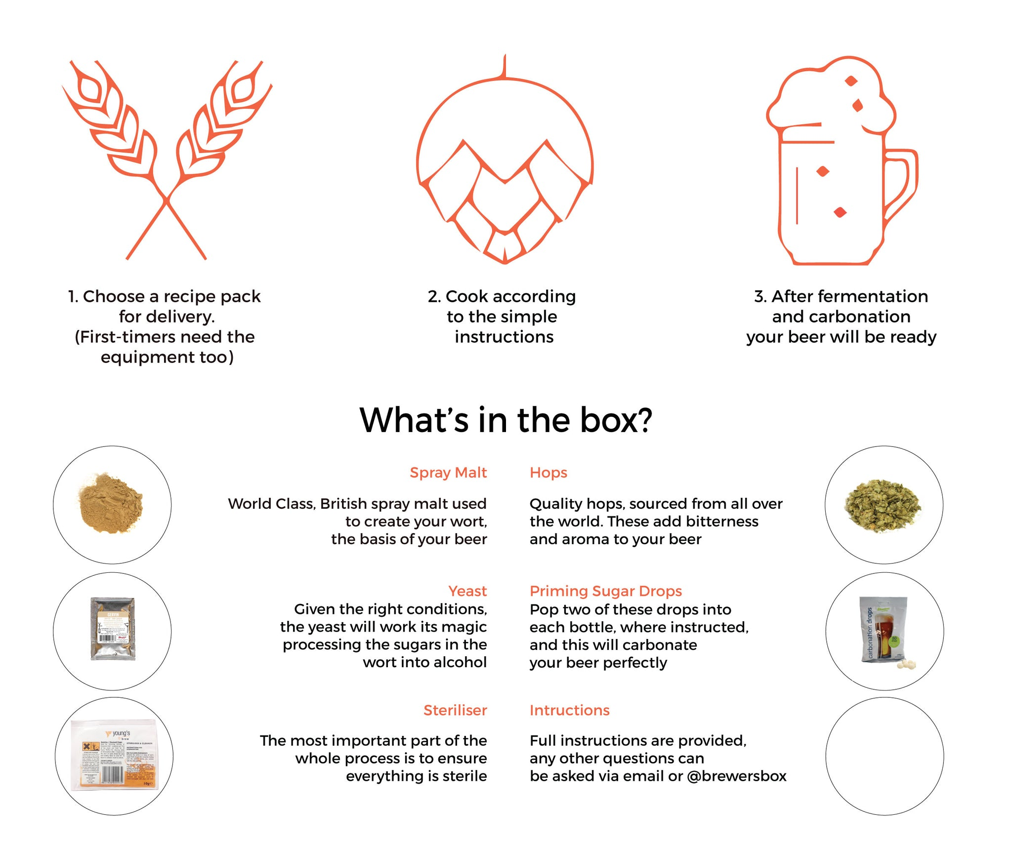 Brewers Box - Small Batch Craft Beer Brewing
