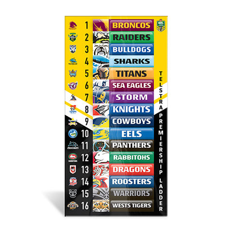 NRL League Ladder Magnetic Mini - Spectator Sports Online