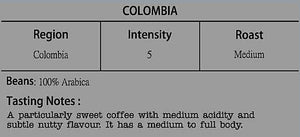 World Coffee : Colombia | Intensity 5