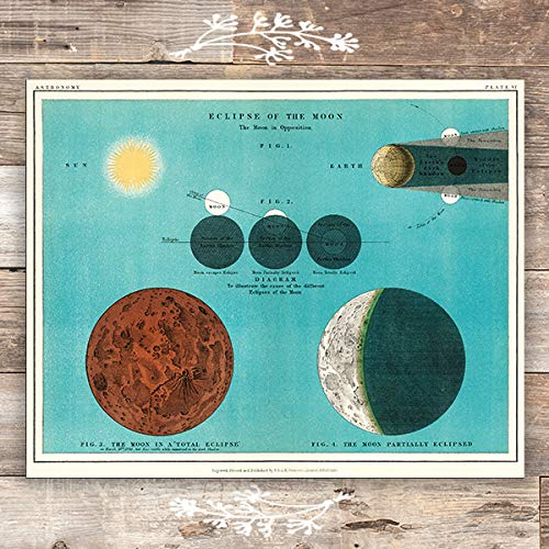 Vintage Eclipse of the Moon Art Print - Unframed - 8x10 - Dream Big Printables