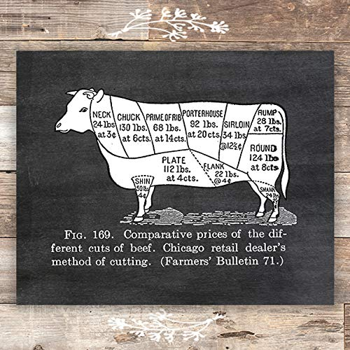 Vintage Beef Cut Diagram Art Print - Unframed - 8x10 - Dream Big Printables