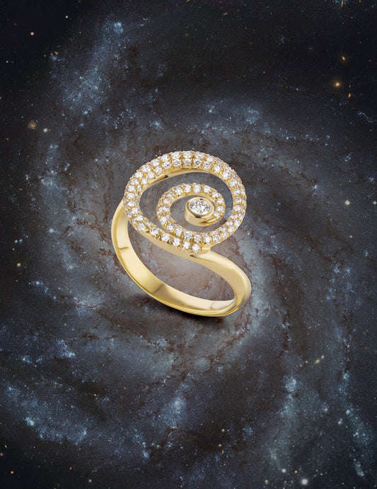 The Meaning of Sacred Spirals
