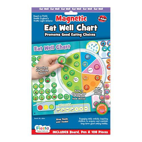Magnetic Eat Well Chart