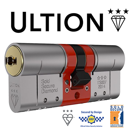 Ultion WXM Lock
