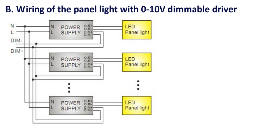 wiring Instructions for 36W 2x2 LED Panel Light