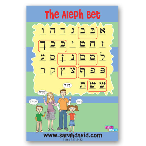 The Aleph Bet Chart