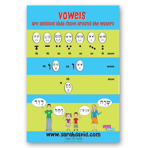The Googlehead Vowel Chart