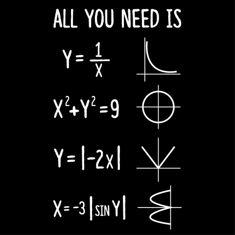 Math - All You Need Mousepad -  - 2