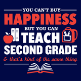 Second Grade - Happiness Mousepad -  - 2