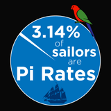 Math - Pi Rates -  - 14