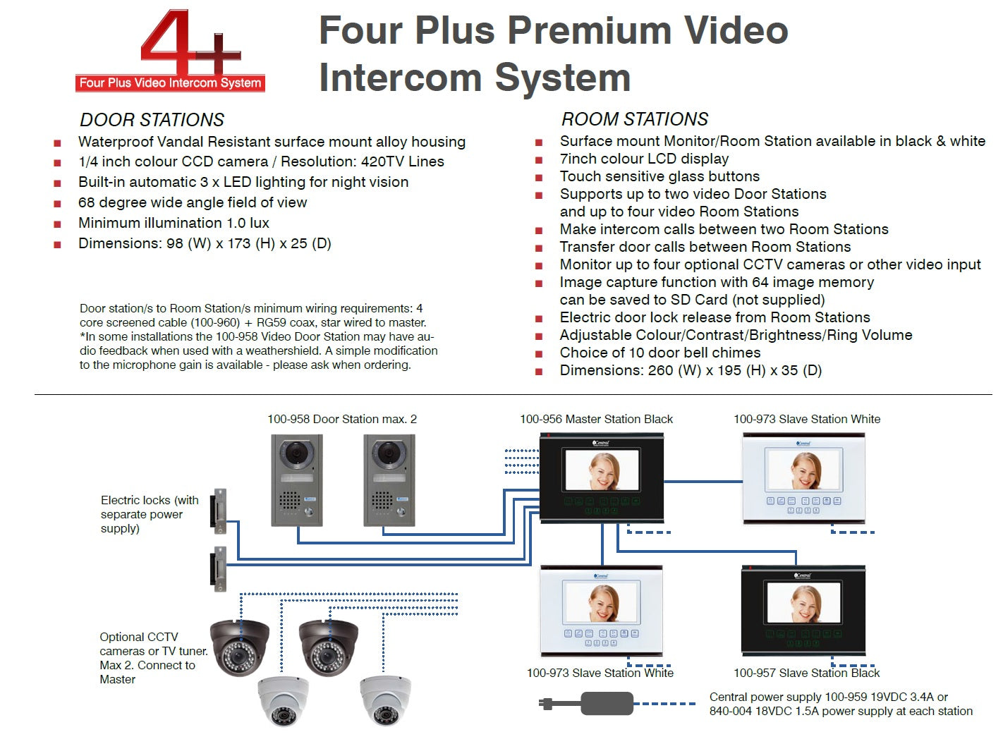 Icentral Four Plus Video Communication System Idomus Electrical Wiring Colours Australia White 68 Degree Wide Angle Field Of View Minimum Illumination 10 Lux Dimensions 98 W X 173 H 25 D Electric Locks With Separate Power Supply