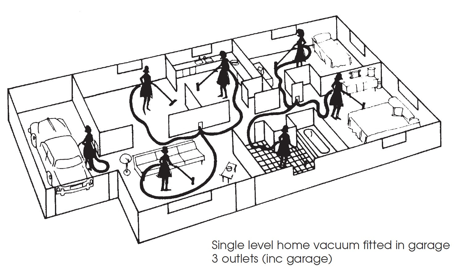 Why Central - Ducted Vacuum Systems? – iDomus