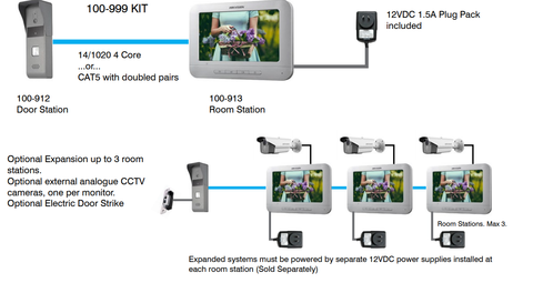 iCentral Hikvision Analogue Video Intercom Kit
