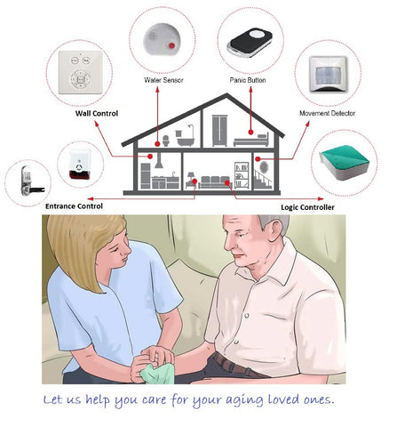 Z-Wave Age Care Basic Kit (Monitoring Only)