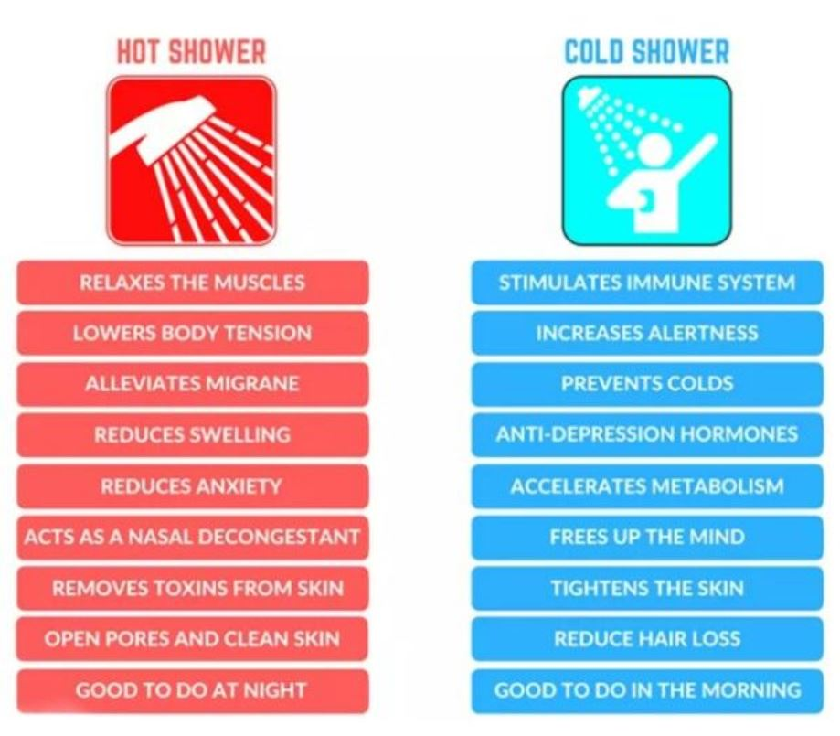 Hot vs. cold showers: What temps mean for your skin