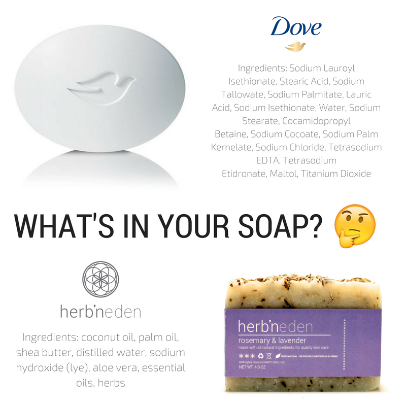 Commercial vs. Handmade Soaps: What Your Skin Wants You To Know