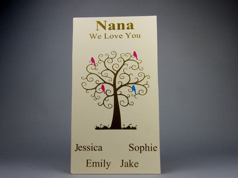 Personalised gift panel for Nan