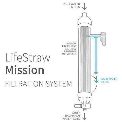 LifeStraw  - Mission Water Purifier
