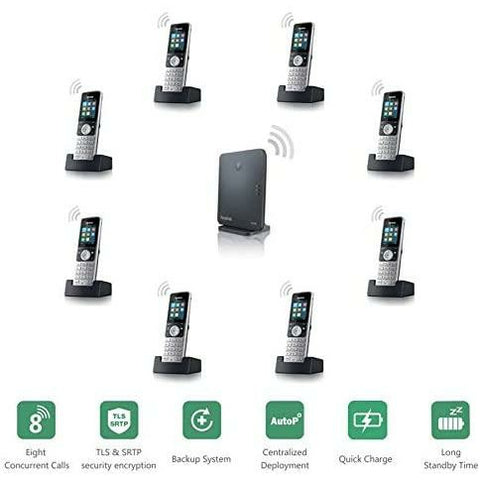 Yealink W53P Business IP HD DECT Cordless Phone - Wholesale Home Improvement Products