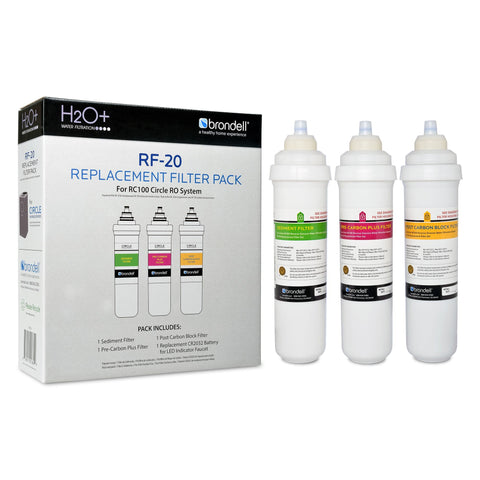 Brondell H2O+ Circle Triple Filter Replacement Pack RF-20 - Wholesale Home Improvement Products