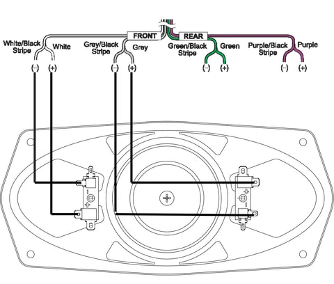 wiring your radio retrosound  see diagram below