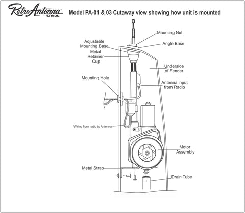 Fully Automatic Mini Power Antenna on fender jaguar b wiring diagram