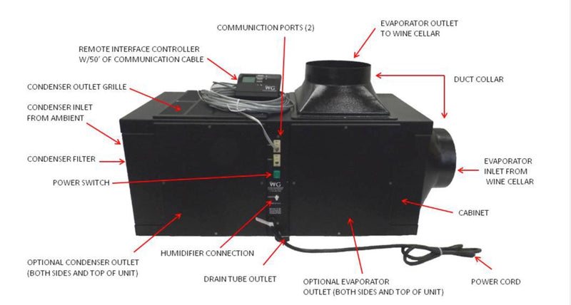 D050 (99H0251-11) 6320 BTUH Air-Cooled - Low Ambient - Condenser Inlet Air Below 40º F - 1/2 Ton Unit