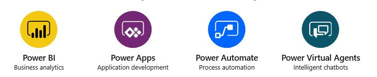 Power Apps Power Platform Power Automate Power Virtual Agents cursos