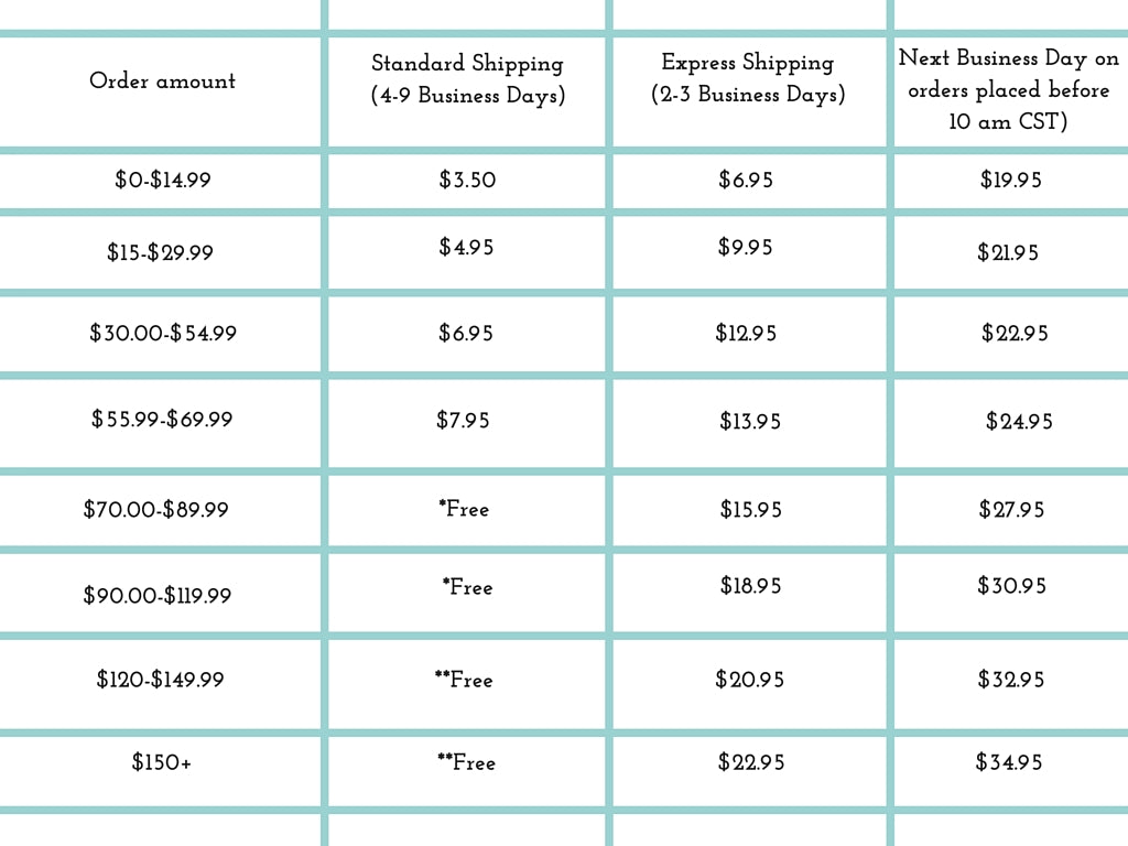 Sensibilitie shipping rate chart