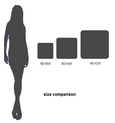 FARTECH Size Comparison