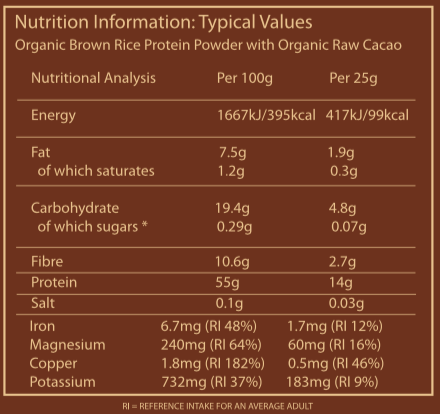 Load image into Gallery viewer, Nutrition Information for that protein - Blissful Brown Rice and Raw Cacao Vegan Protein