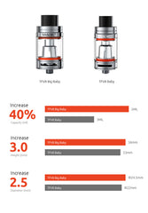 SMOK TFV8 Big Baby Beast Tank 5ml
