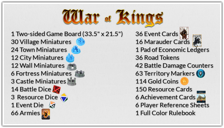 War of Kings Box Contents - a 4X Medieval Strategy Board Game