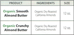 Organic Almond Butter Ingredients list