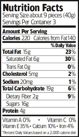 Nutrition Facts Cappuccino Almonds