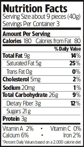 Nutrition Facts Chocolate Cherries