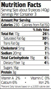 Nutrition Facts Chocolate Pecans