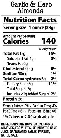 Nutrition Facts- Herb & Garlic Almonds