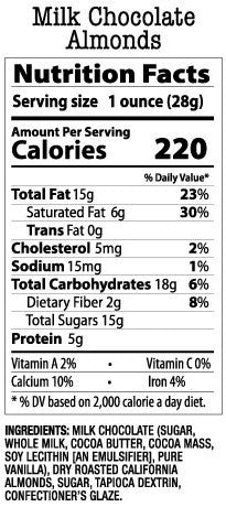 Nutrition Facts-Milk Chocolate Almonds