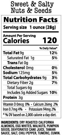 Nutrition Facts- Sweet & Salty Nuts & Seeds