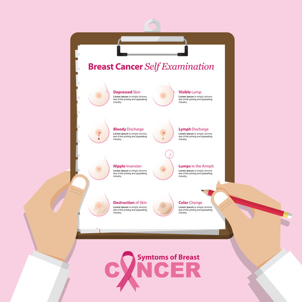 Breast Health guide - Breast cancer symptoms