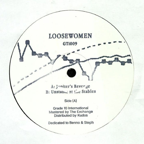Loosewomen ‎– Unstable At The Stables