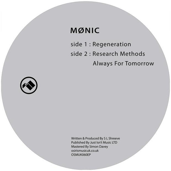 Mønic - Research Methods