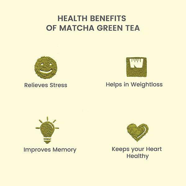 Matcha Green Tea - Tea Trunk