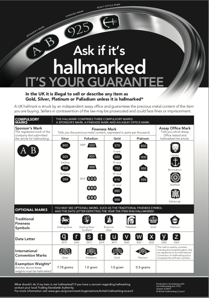 Hallmarking Dealers' Notice